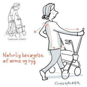 CrossWALKER - ny rollator med naturlig bevægelse af arme og ryg. Sikkerheden er i top til genoptræning og aktiv træning